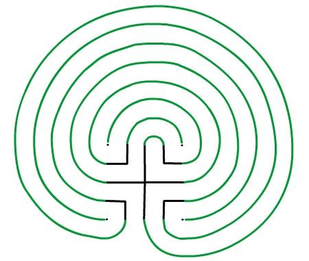 Das fertige klassische Labyrinth