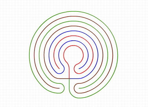 The Knidos labyrinth in 4 colours