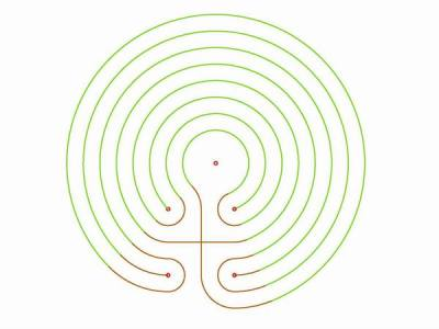 Das ganze Labyrinth