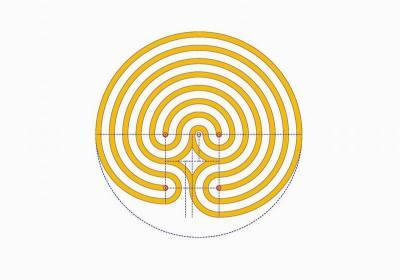 Das klassische Labyrinth mit gleichen Wegbreiten