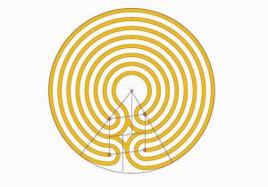 The coaxial Knidos labyrinth