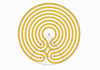 Das mittige Knidos Labyrinth