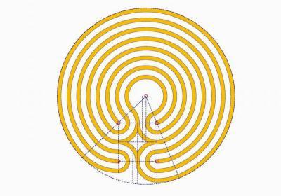 Das Knidos Labyrinth