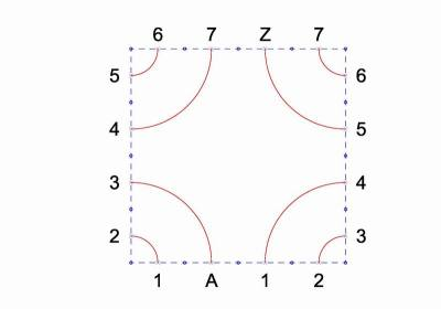 The rotated seed pattern in a square