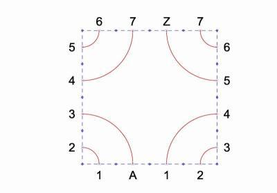 Das gedrehte Grundmuster im Quadrat