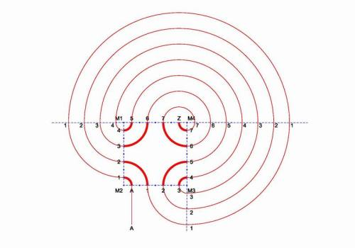 Figure 1: Snail Shell Labyrinth