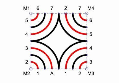 Beide Grundmuster im Quadrat