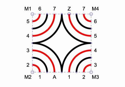 The two seed patterns in the square
