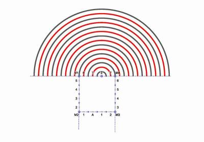 Mittelpunkt Z oben