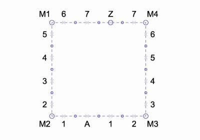 Das eingeteilte Quadrat