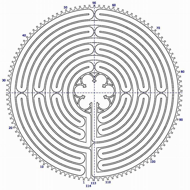 How Many Lunations Has The Chartres Labyrinth Blogmymaze