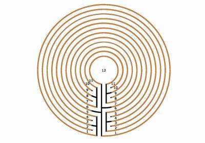 Grafik Chartres