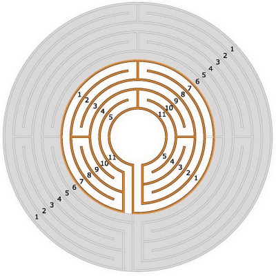 The five inner circuits of the Chartres Labyrinth