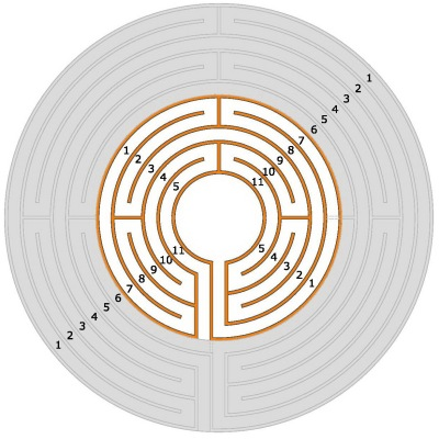 The entire labyrinth with the 5 innermost circuits
