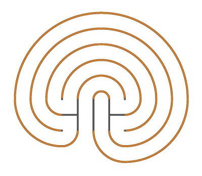 Das 5-gängige klassische Labyrinth mit Grundmuster