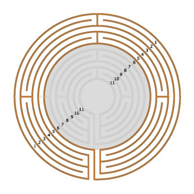 The entire labyrinth with the 5 outermost circuits