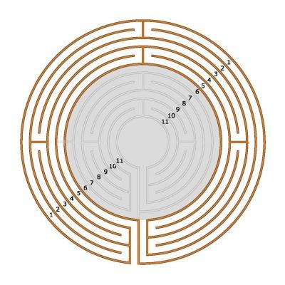 Das ganze Labyrinth mit den äußeren 5 Umgängen