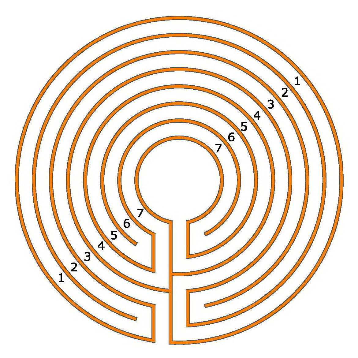 The Heart Of The Chartres Labyrinth Is The Classical