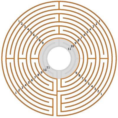 Das ganze Chartres Labyrinth