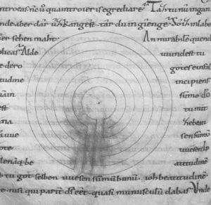 Typ St. Gallen (10./11. Jh.)