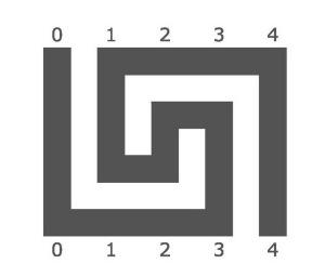 Der Mäander mit der Linienfolge 0-3-2-1-4
