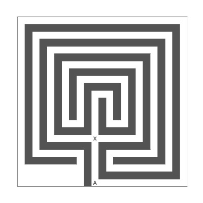 Square labyrinth structure