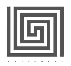 Mäander mit der Linienfolge 0-7-2-5-4-3-6-1-8