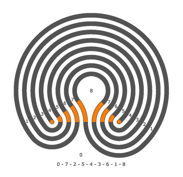 how to make a 7 circuit labyrinth from one meander blogmymaze rh blogmymaze wordpress com