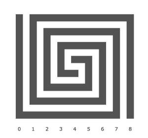 Spirale mit der Linienfolge 0-7-2-5-4-3-6-1-8