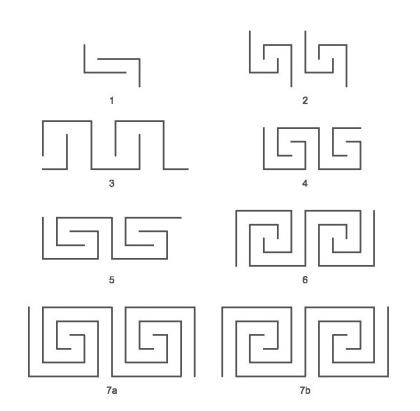 Meander Types 1 - 7