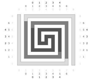 Der Labyrinth-Mäander