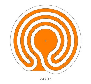 The 3 circuit classical labyrinth with a larger center