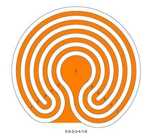 Das 5-gängige Mäanderlabyrinth
