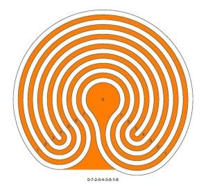 Das 7-gängige Mäanderlabyrinth