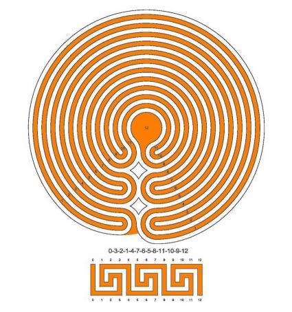 A 11 circuit Knidos labyrinth