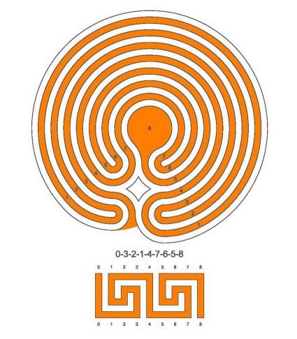 A 7 circuit Knidos labyrinth