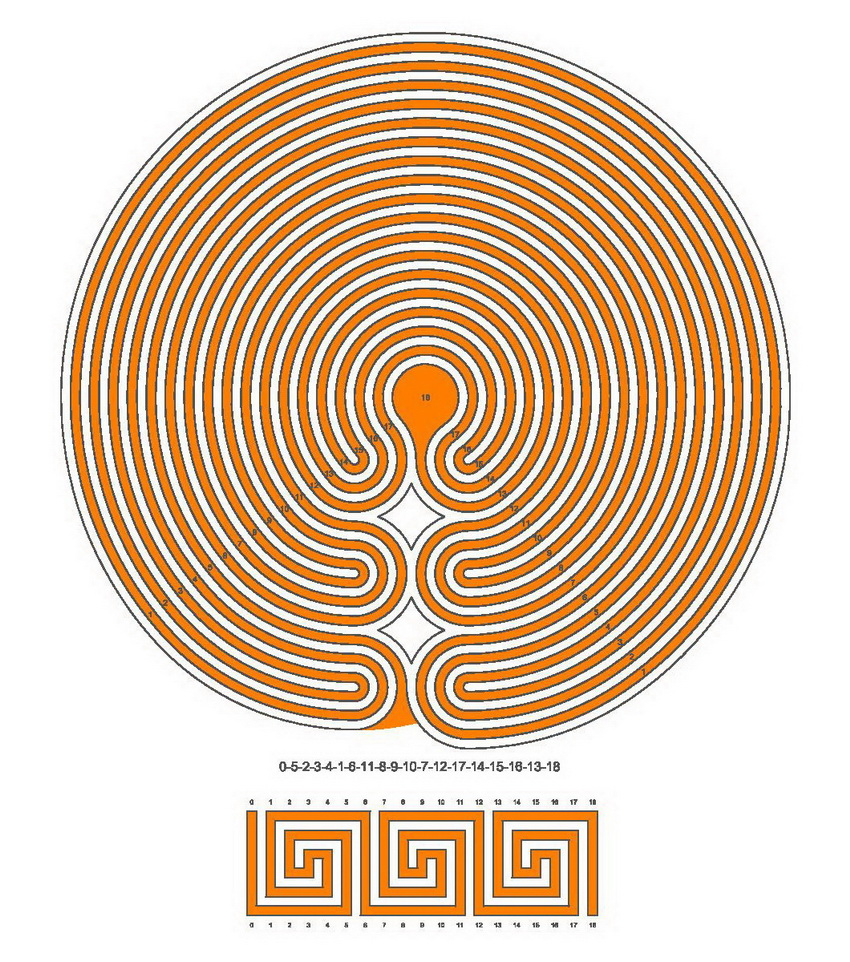 A 17 circuit Knidos labyrinth