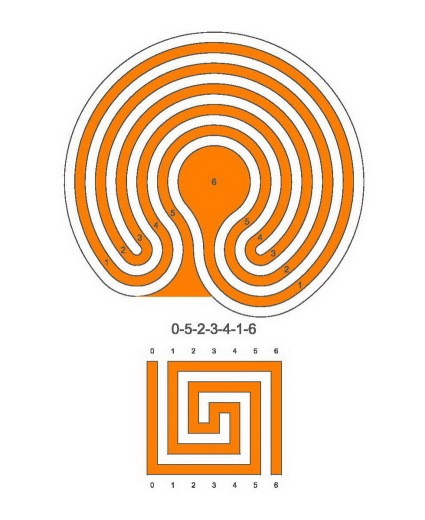 A 5 circuit meander labyrinth