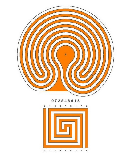 A 7 circuit meander labyrinth