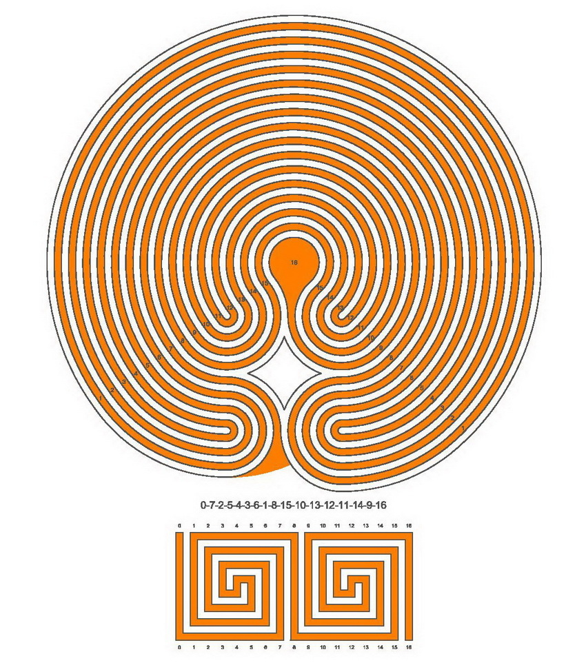 A 15 circuit Knidos labyrinth