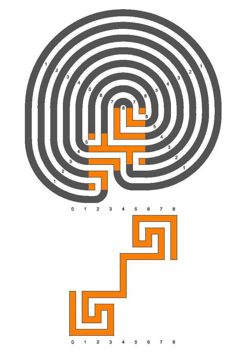 Path Sequence Blogmymaze Page 3 Circuit Classical Labyrinth From A 5circuit Chartres 7 With The 4th Crossing Axis
