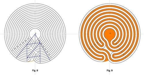 Das 7-gängige Knidos Labyrinth