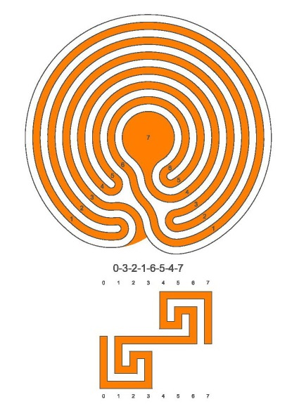"""A 6 circuit Knidos labyrinth with """"crossed axis"""""""