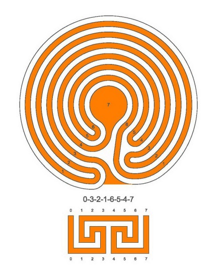 A 6 circuit Knidos labyrinth