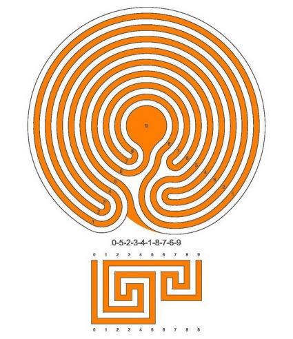 A 8 circuit Knidos labyrinth