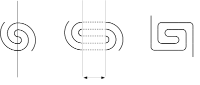 Illustration 2: double-spiral-type meander
