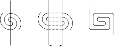 Abbildung 2: Doppelspiralartiger Mäander