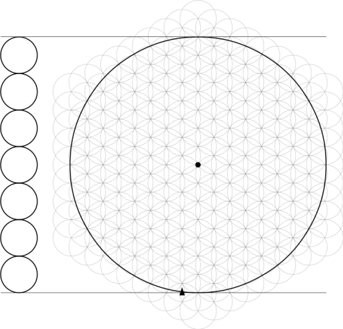 Figure 4: Flower of Life for 7 circuits
