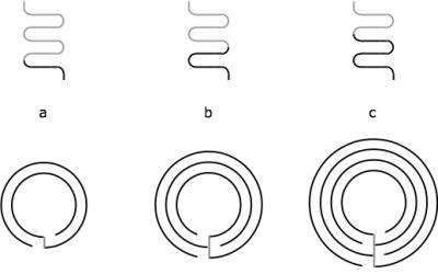 Abbildung 3: Das kleinste Labyrinth?