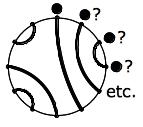 Abbildung 1: Verschiebung des Zentrums